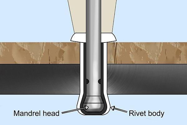 Rivets, blind rivets, pop rivets, cold rivets, hot rivets, joining, fixing, riveting, metal work, DIY, wonkee donkee.