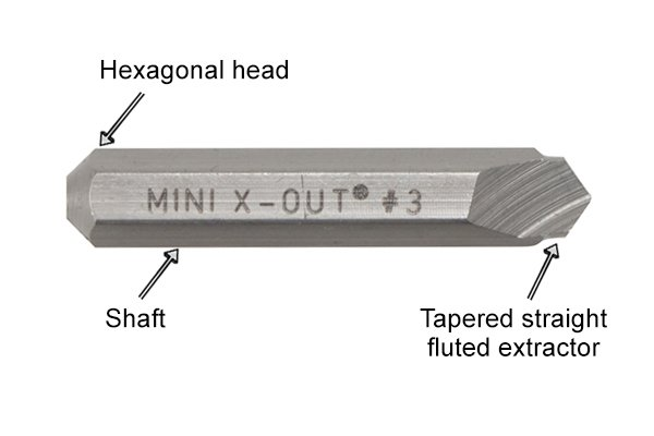 how to use straight flute extractor