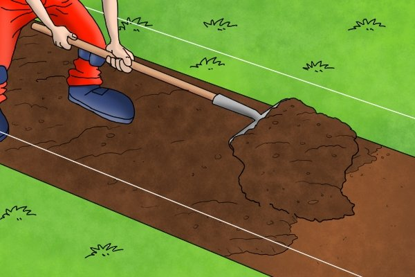 How To Mark Out Foundations Using A Brick Line