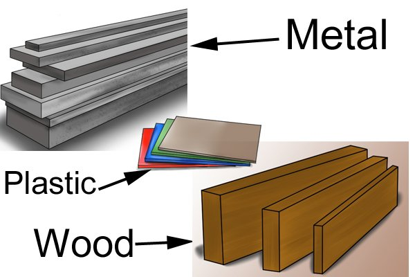 Metal plastic wood, line blocks, Line blocks, masons blocks, builders blocks, bricklayers blocks, bricklaying tools, brick line, wonkee donkee tools DIY guide, how to use a line block