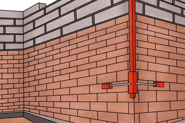 Corner post profiles, Line pin, brick line, line blocks, bricklaying, stone wall, masonry, wonkee donkee tools DIY guide, how to use line pins