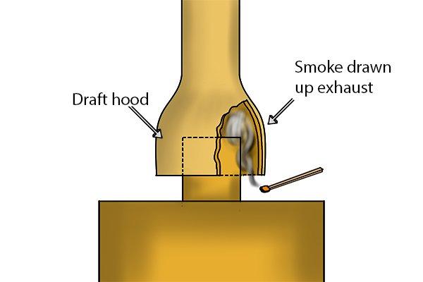 boiler smoke test