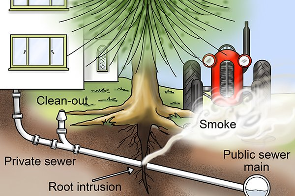 broken pipe smoke test, smoke testing sewer