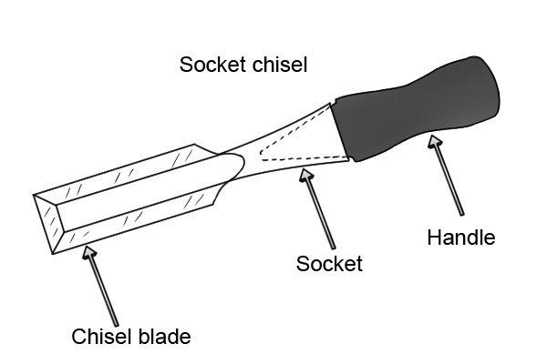 tool socket diagram