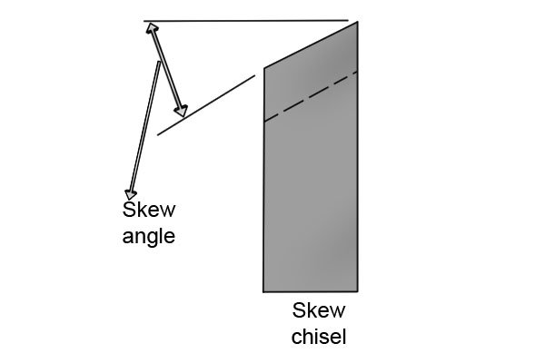 Woodworking Lathe Diagram Woodworking Projects
