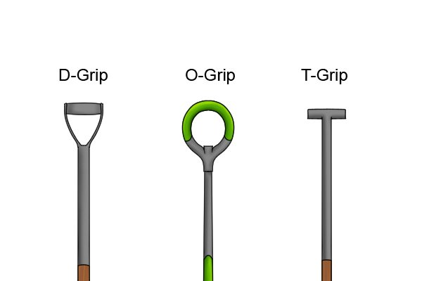 T-grip and D-grip handles