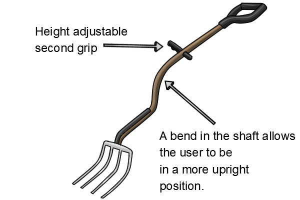 The bend means the user does not have to stoop so much and put extra strain on the back