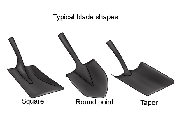 The basic shapes of a shovel are square, round and taper mouth