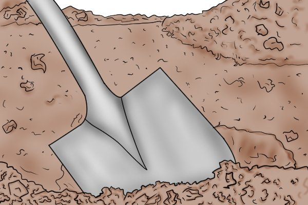 The following section outlines the different designs of shovel on the market