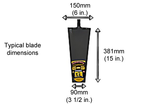 Typical blade dimensions of a draining shovel blade