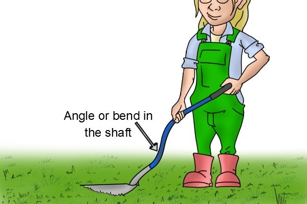 The angle or bend in the shaft of an ergonomically designed shovel