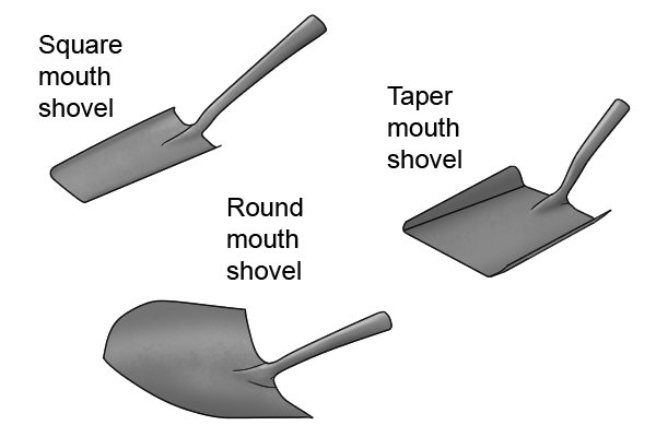 The three basic shapes of blade