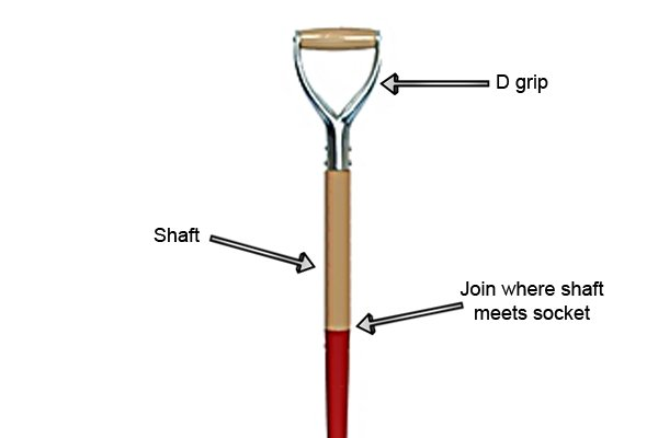 In This Image The Shaft Is Made From Ash A Strong Type Of Hardwood