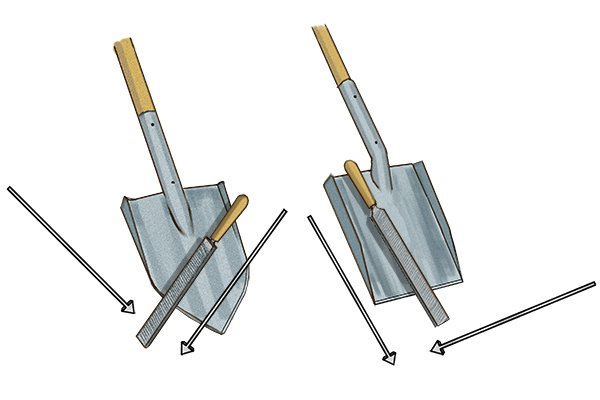 Sharpening a round- and square-mouth blade.  Begin at the centre then move out towards one side.  Repeat for a few strokes then work from the centre to the other side.