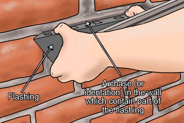 A chase is an enclosed space to contain pipes and cables or, in this case, flashing