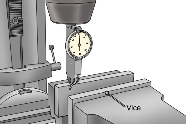 It is a useful tool for checking the that the vice of a milling machine is positioned correctly.