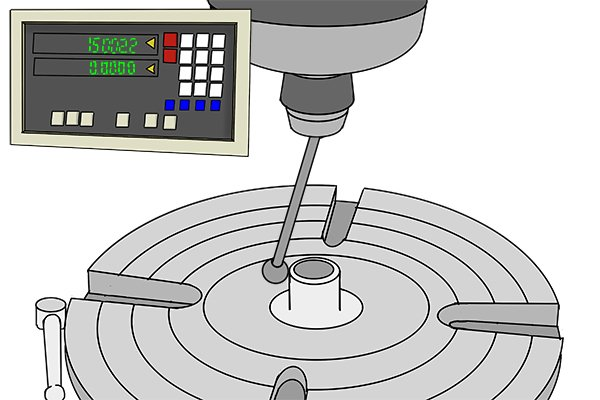 Step 9 Move the table until the x axis reading on the DRO is zero. The spindle of the machine will now be directly above the centre of the hole in the x direction.