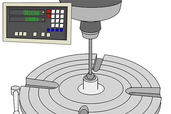 The spindle of the machine should now be positioned directly above the true centre of the hole.