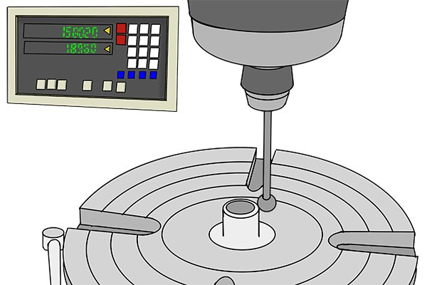 Step 3 Secure the workpiece in a vice or base-plate underneath the spindle of the machine.