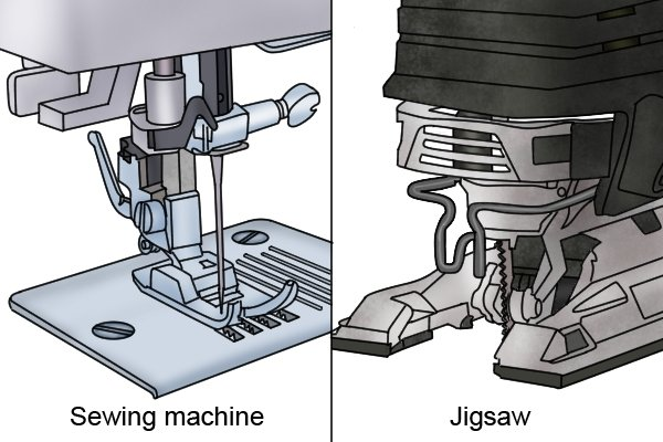 Jigsaw and sewing machine up close