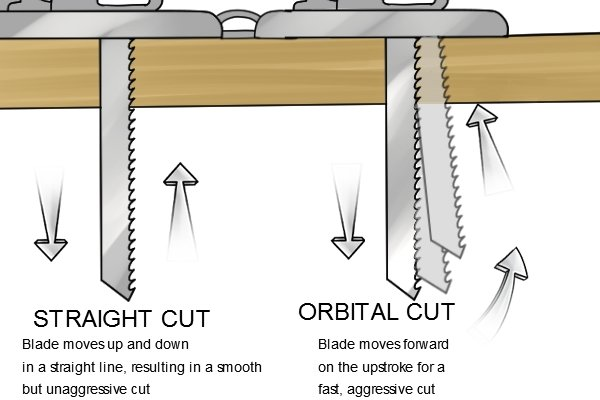Straight cutting vs. orbital cutting with a jigsaw