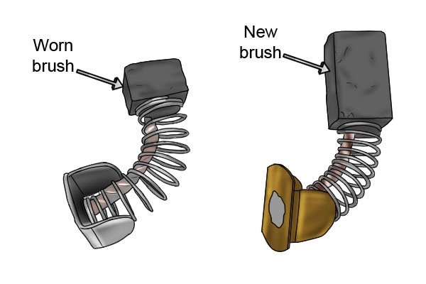 How to replace the carbon brushes in your jigsaw for Carbon brush for motor