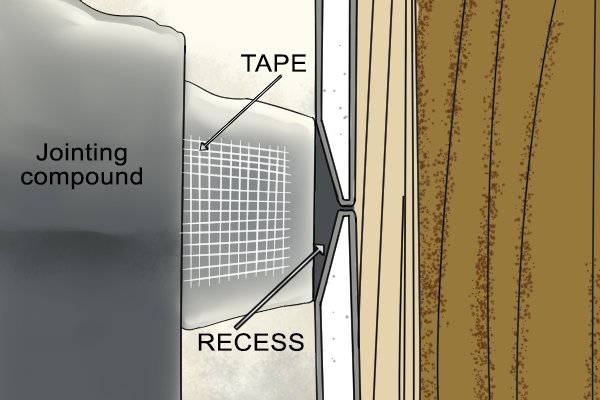 How To Conceal Tapered Plasterboard Joints With Joint Tape