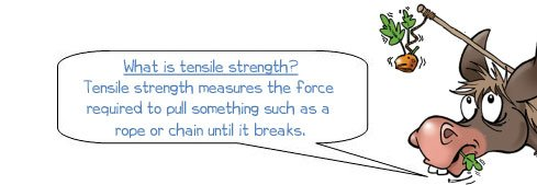 Wonkee Donkee says: 'Tensile strength measures the force required to pull something such as a rope or chain until it breaks.'