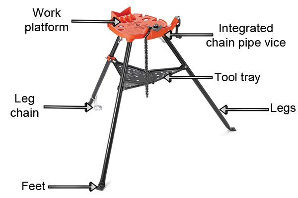 what are the parts of a tripod stand?