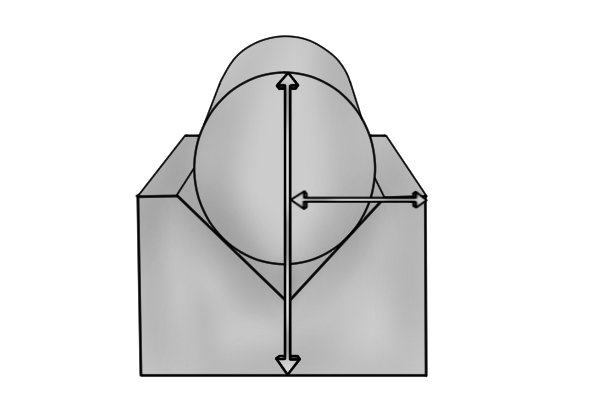 The vee block locates the cylindrical part so that its centreline is perpendicular to the base of the tool and parallel to its sides.