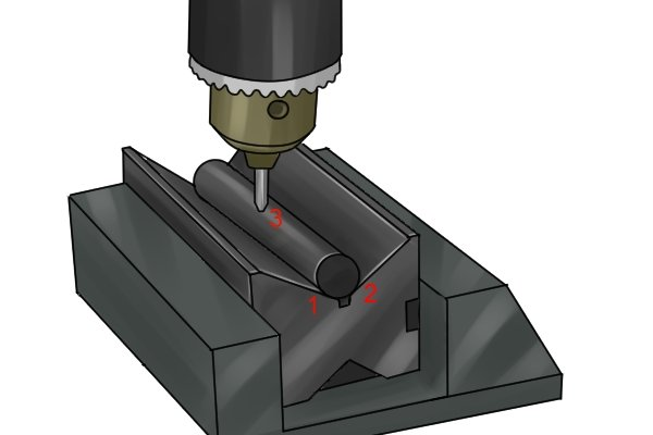 The three points of contact provided by the two sides of the vee block together with the clamp ensure that the part is gripped firmly so that it can be accurately machined.