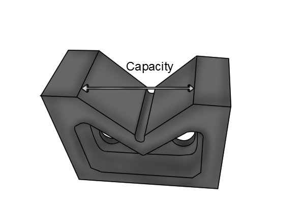 The capacity of a vee block is the width of the vee channel. This measurement is equal to the maximum diameter of the round part that can be held by the tool. Vee blocks can vary in capacity from as little as 15mm to 200mm. Blocks with even bigger capacities for very large parts are also available.