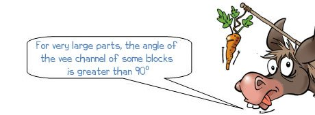Wonkee Donkee says: 'For very large parts, the angle of the vee channel of some blocks is greater than 90⁰.'
