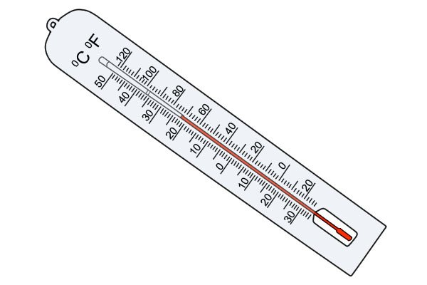 what is a digital thermometer