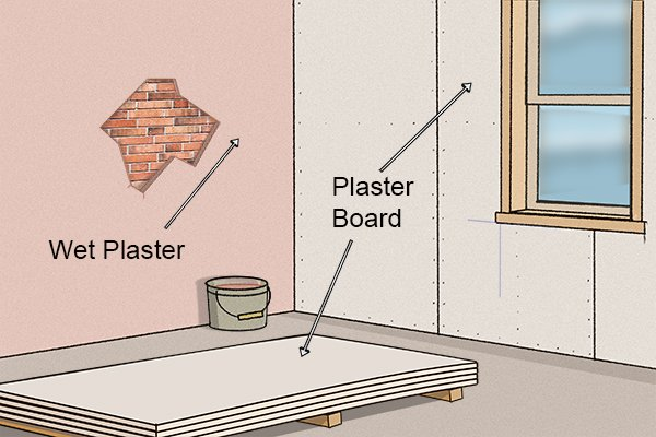 wet and dry (plaster board) plastering