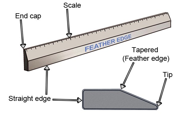 labelled feather edge parts, tip, scale, straight edge