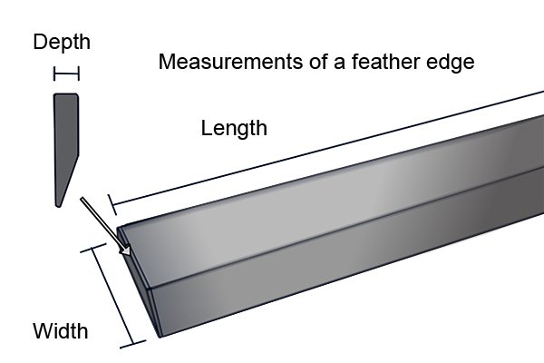 dimensions of a feather edge tool
