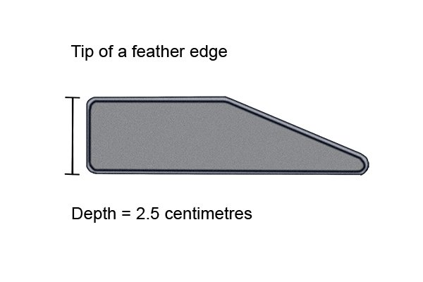 width of feather edge approximately 2.5cm