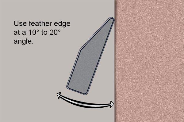 feather edge at acute angle against wall