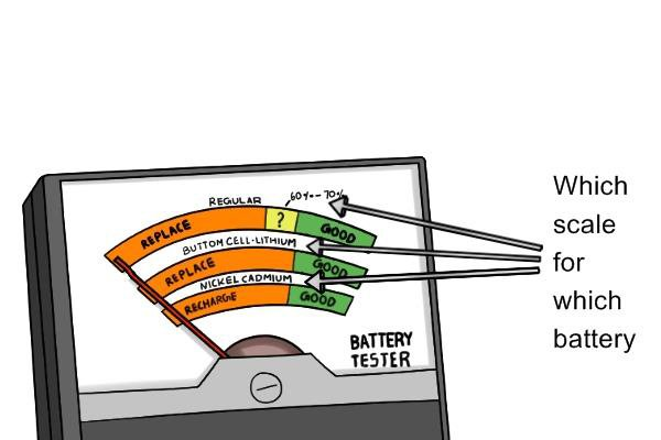 battery tester scale