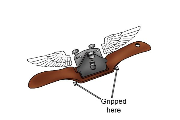 winged handles of a spokeshave