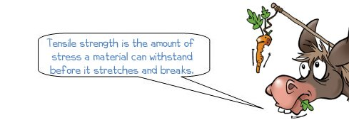 Tensile strength is amount of stress a material can withstand before it stretches and breaks.