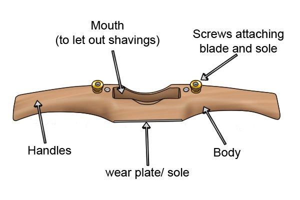 labelled wooden spokeshave