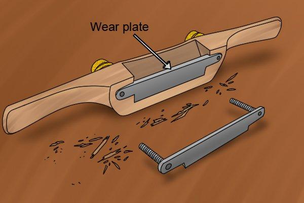 wooden spokeshave wear plate