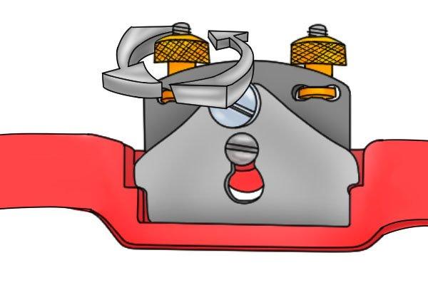 turn adjustment thumbscrews