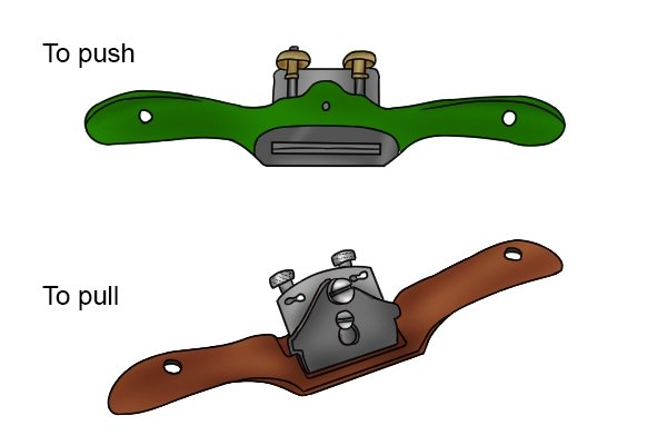 spokeshave facing user to pull and away to push