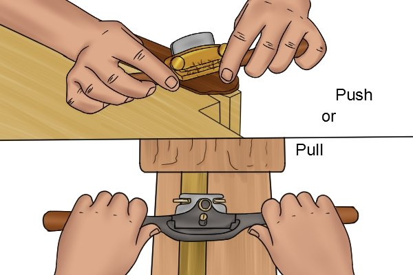 push or pull stroke for spokeshave