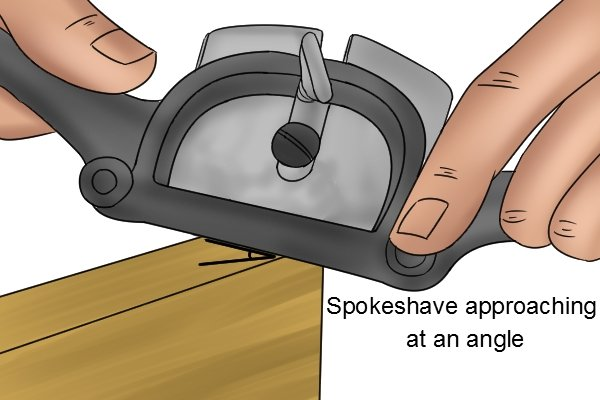 skew cut approach with spokeshave