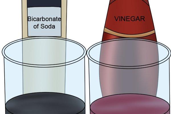 acid and alkaline substances