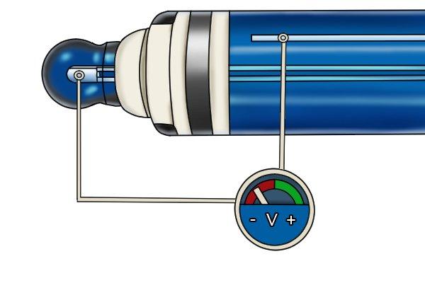 electrodes on pH meter probe
